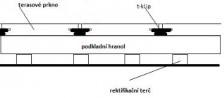 Montážní návod (terasa)